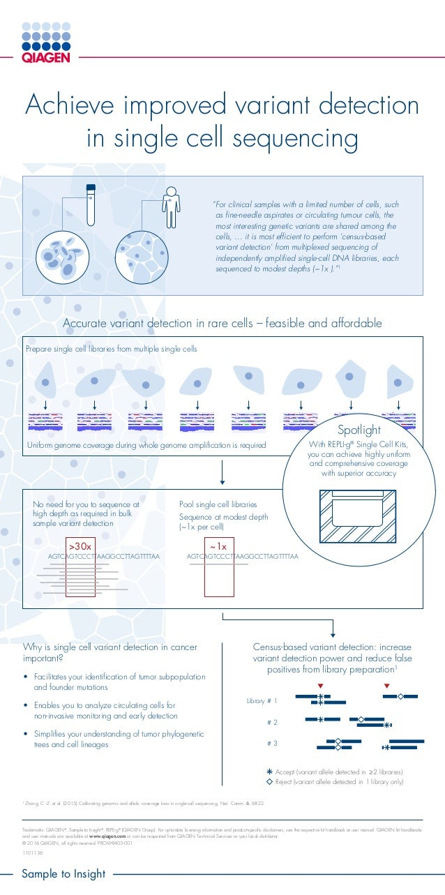 Achieve improved variant detection in single cell ...