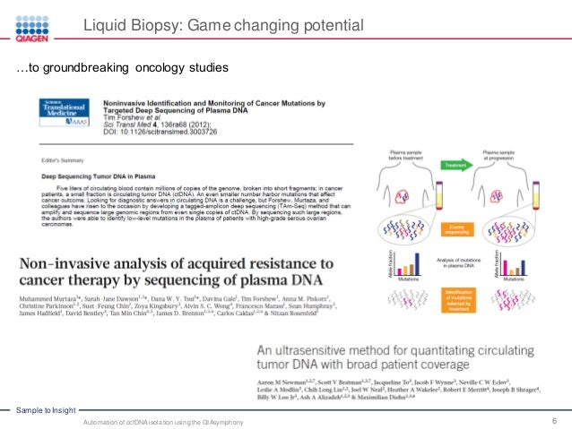 Liquid biopsy: Overcome Challenges of Circulating DNA with ...