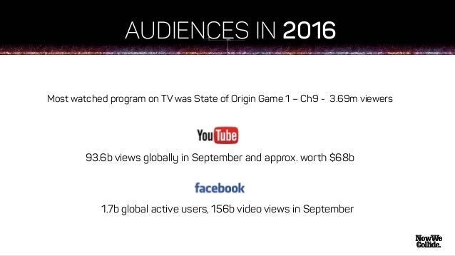 VIDEO GROWTH IN AUS Iphone 6 launches Sept. 2014 Desktop Mobile Tablet Source: Nielsen Streaming Survey Aug 2016