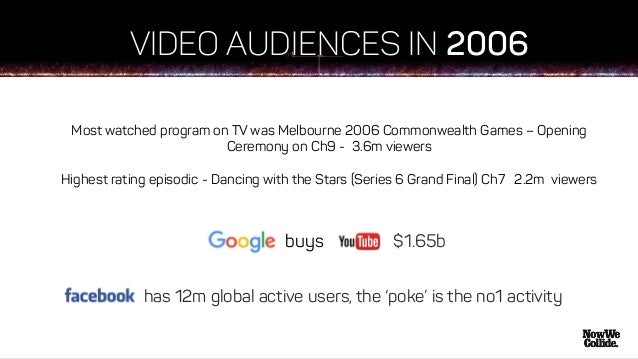 AUDIENCES IN 2016 Fully connected TV Android OS @ $2,500 Smartphones now offering video in anywhere, anytime. Wi-fi is ubiq...