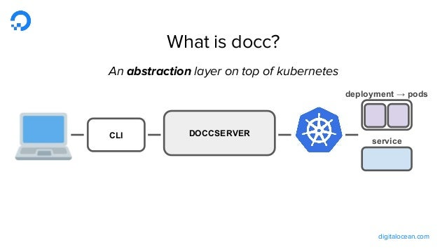 Prometheus Everything, Observing Kubernetes in the Cloud
