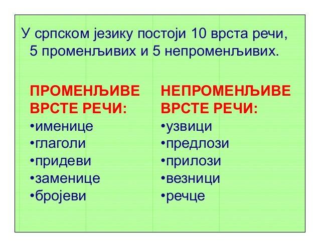 Rezultat slika za врсте речи српски језик