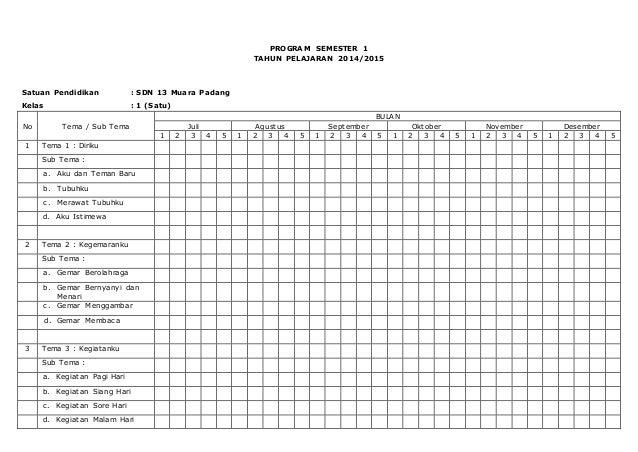Program Semester Kelas 1 Kurikulum 2013