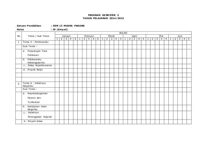 Program Semester Kelas 4 Kurikulum 2013