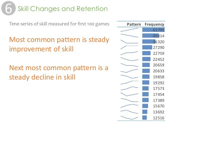 Software Analytics = Sharing Information
