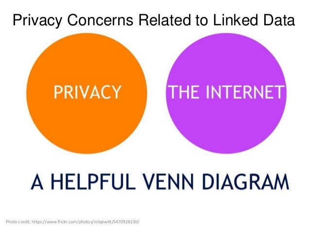 Libraries, Linked Data, Privacy and Vendors Photo credit: https://www.flickr.com/photos/cellphonesusie/4279351173/