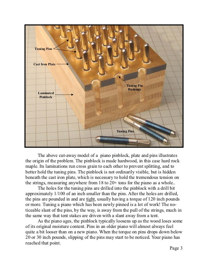 Technical Info 7   CA Glue treatment of wrestplank Slide 3