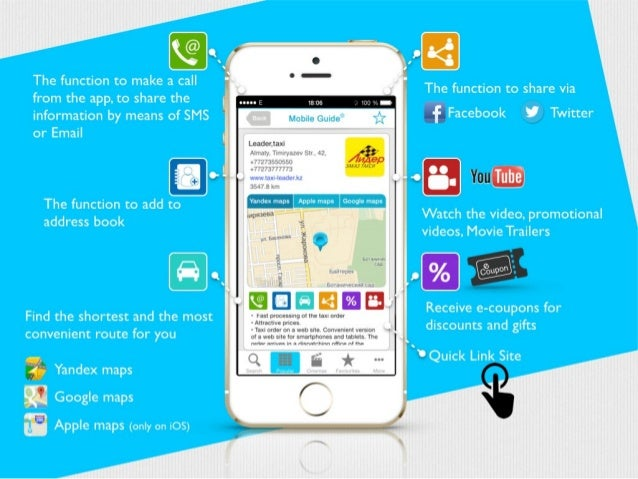 Present Mobile Guide ENG