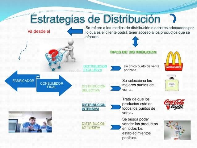 Marketing Plan Mindmap