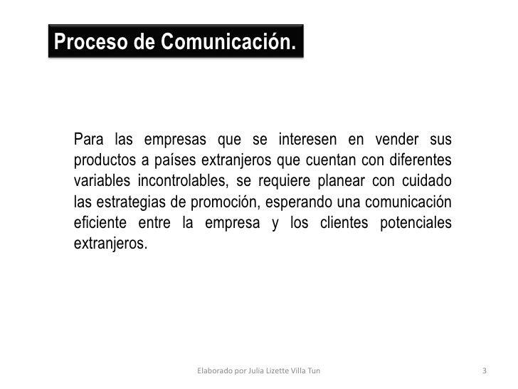 Proceso de Comunicación. Entorno del mercado                  Variables                          Entorno del mercado domés...