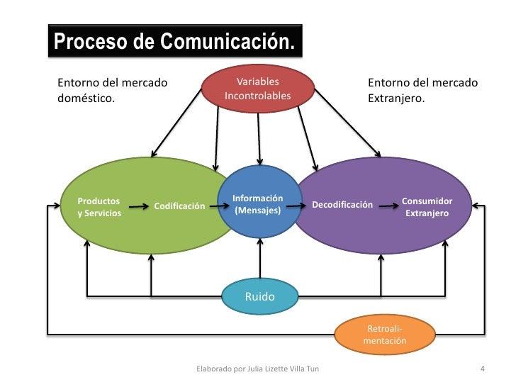 Primera Etapa:  Codificación   (Encoding)                                     La    empresa            planeará    la     ...
