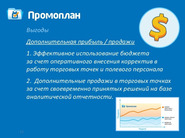 Выгоды     Дополнительная прибыль / продажи     1. Эффективное использование бюджета     за счет оперативного внесения кор...