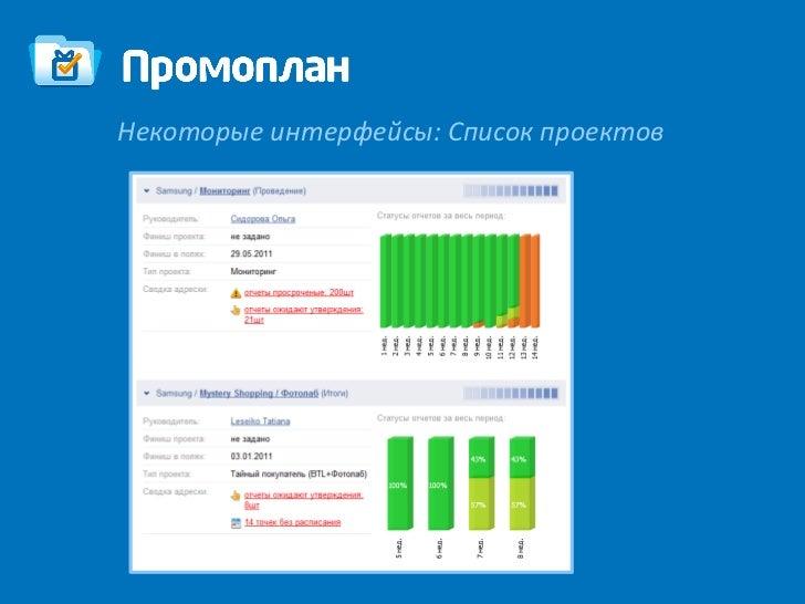 Некоторые интерфейсы: Список проектов