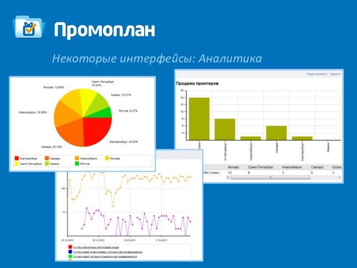 Некоторые интерфейсы: Аналитика