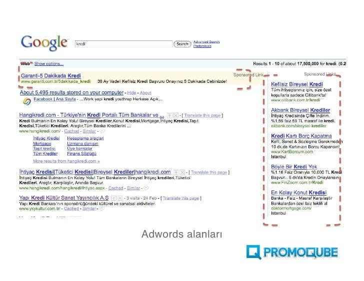 Adwords alanları