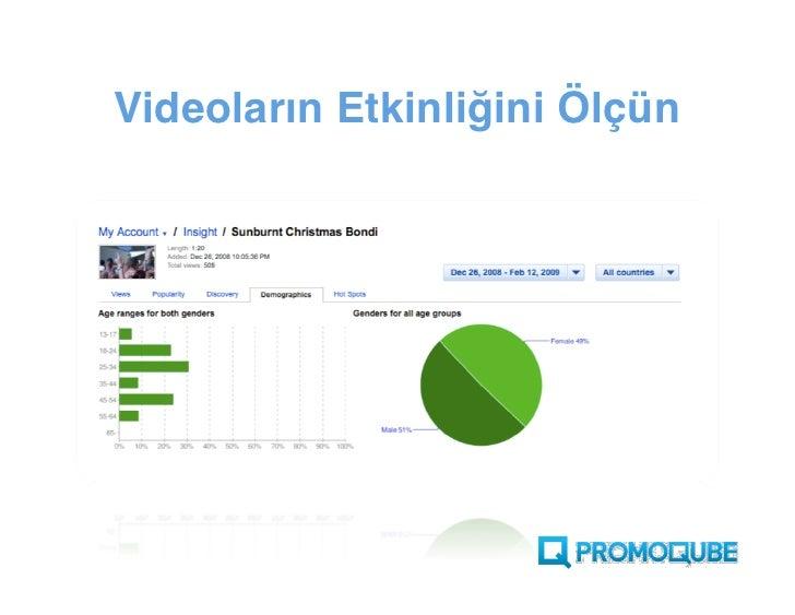 Videoların Etkinliğini Ölçün