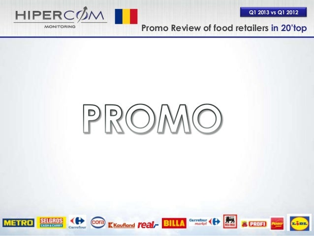 Q1 2013 vs Q1 2012Promo Review of food retailers in 20'top