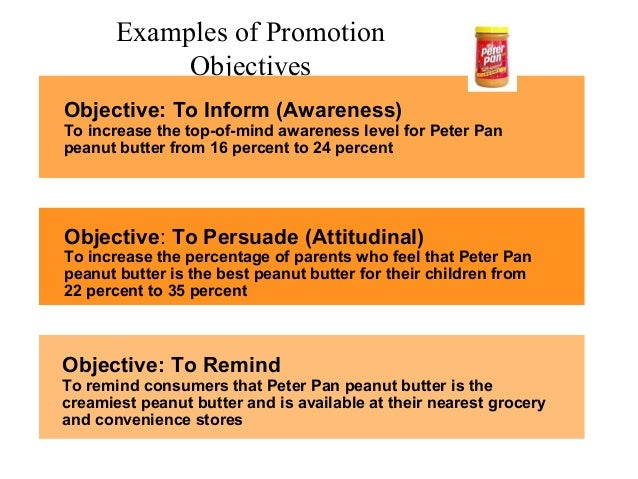 promotional objectives examples