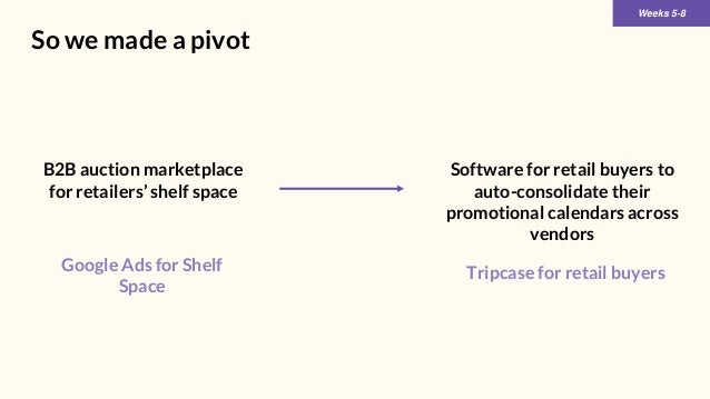 Weeks 5-8 So we made a pivot Software for retail buyers to auto-consolidate their promotional calendars across vendors Tri...