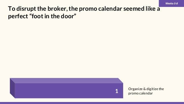 """To disrupt the broker, the promo calendar seemed like a perfect """"foot in the door"""" 1 Organize & digitize the promo calenda..."""
