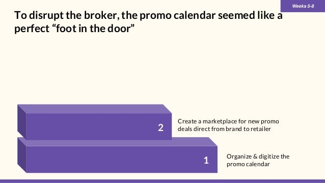 "To disrupt the broker, the promo calendar seemed like a perfect ""foot in the door"" 1 2 Organize & digitize the promo calen..."