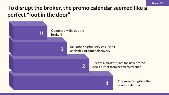 "To disrupt the broker, the promo calendar seemed like a perfect ""foot in the door"" 1 2 3 Organize & digitize the promo cal..."