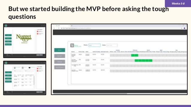 But we started building the MVP before asking the tough questions Weeks 5-8
