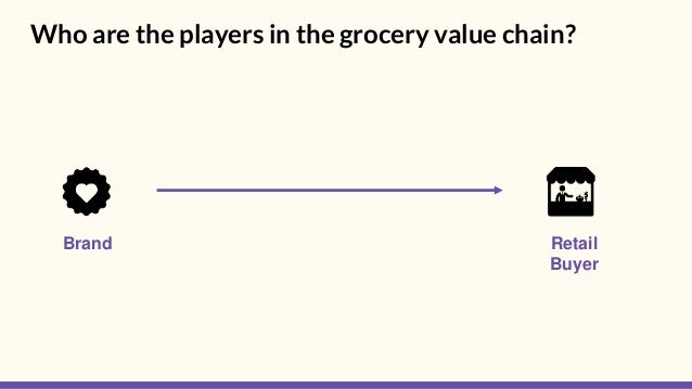 Who are the players in the grocery value chain? Brand Retail Buyer