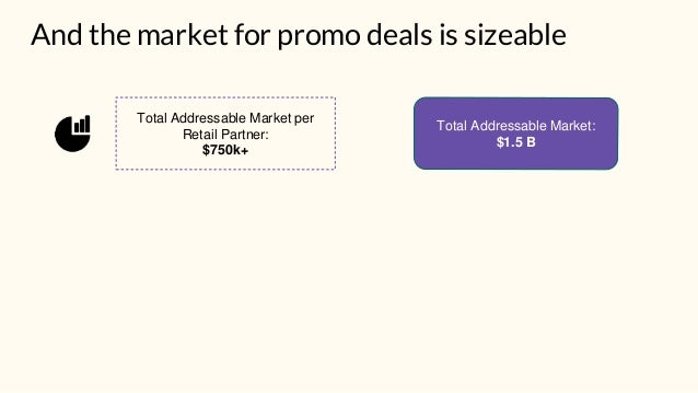 And the market for promo deals is sizeable Total Addressable Market: $1.5 B Total Addressable Market per Retail Partner: $...