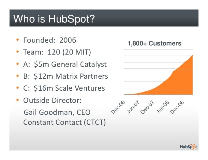 How to Promote Your Business Blog With HubSpot Slide 3
