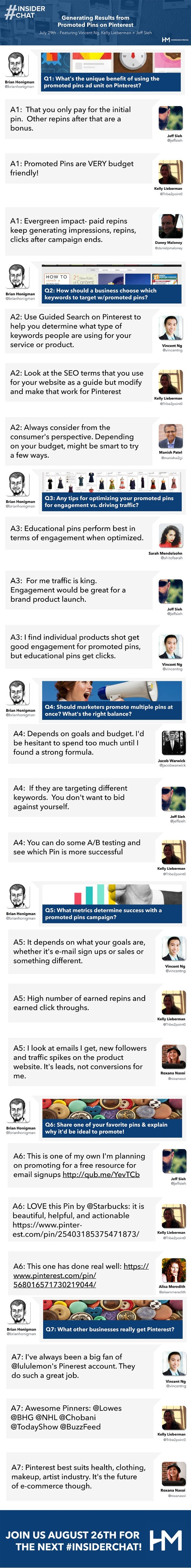 Generating Results from Promoted Pins on Pinterest