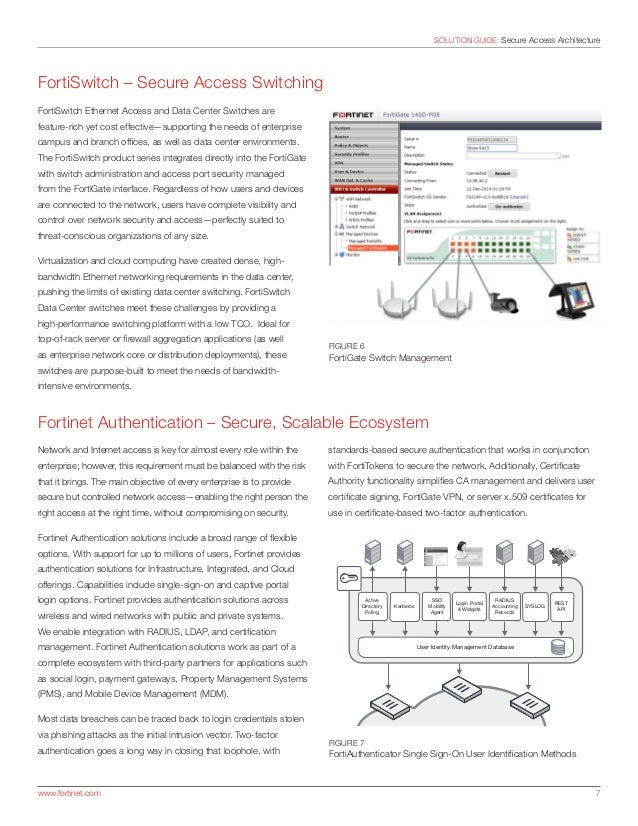 Solution Guide Secure Access Architecture
