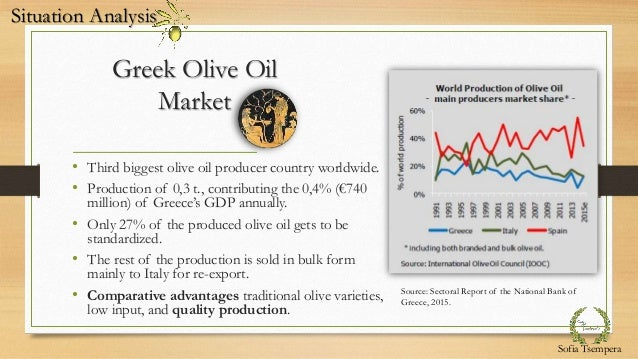 Study of Fundamental Analysis for Crude Oil Futures Prices