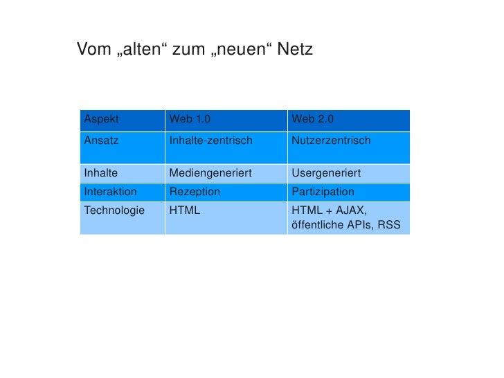 """Vom""""alten""""zum""""neuen""""Netz       Aspekt        Web1.0             Web2.0     Ansatz        Inhaltezentrisch   Nutzerz..."""
