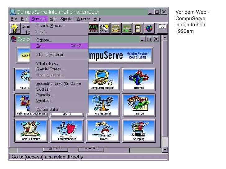 VordemWeb         CompuServe         indenfrühen         1990ern