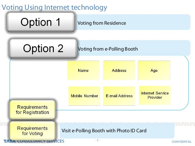 online voting system chapter 2 Read the strongest system chapter 2 online for free at lightnovelgatecom.