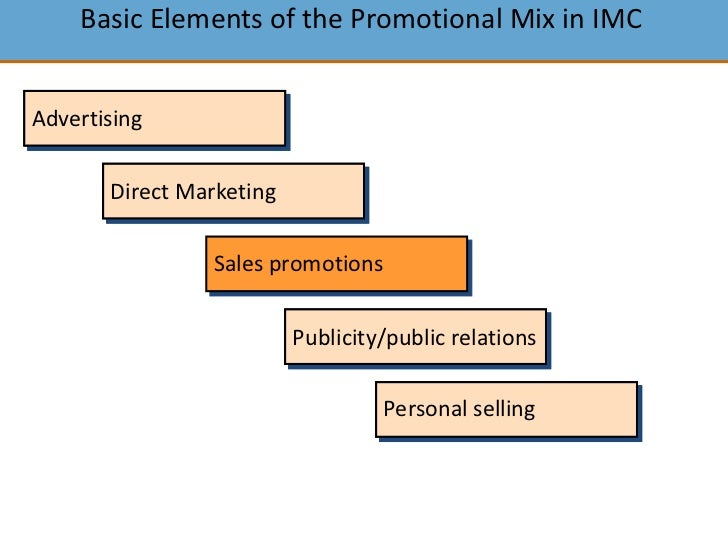 imc plan of cadbury essay Integrated marketing communications proposal thank you for the opportunity to submit an integrated marketing this campaign reiterates our strategic plan of.