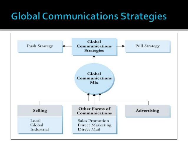promotional strategies