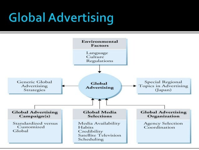 global promotional strategies Keywords: international marketing international franchising global marketing  strategy franchises brazilian franchises 1 introduction in brazil, revenues from .