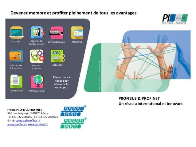 PROFIBUS & PROFINET Un réseau international et innovant ©copyrightbyPNO05/12–allrightsreserved–4.382 France PROFIBUS PROFI...