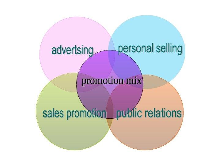 promotion mix