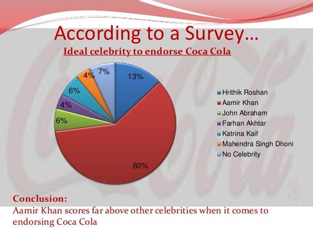 Net take away Cola is an impulse buy  It needs a top-of-the-mind recall  Brand ambassadors enhances brand recall  Promotio...