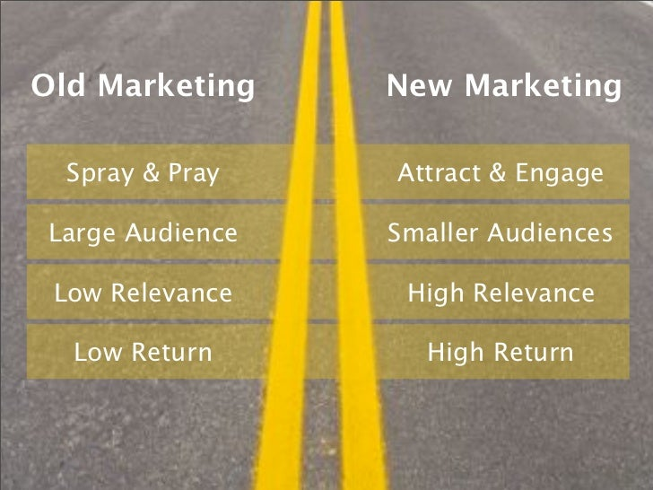 Old Marketing    New Marketing    Spray & Pray   Attract & Engage  Large Audience   Smaller Audiences   Low Relevance    H...