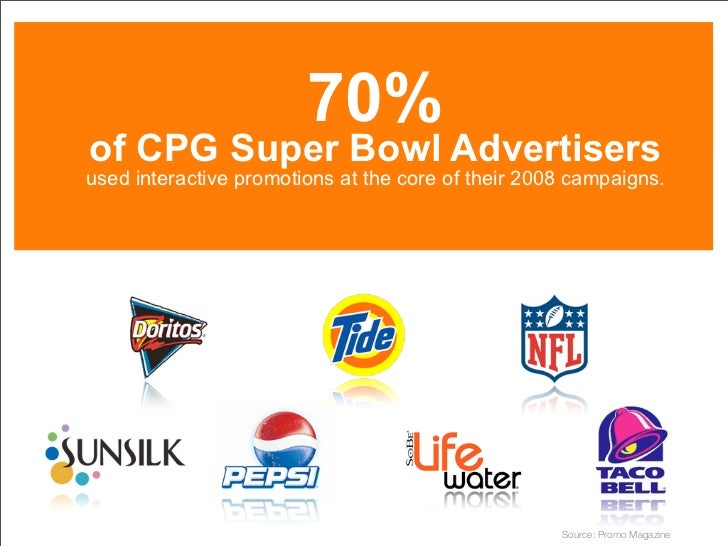 70% of CPG Super Bowl Advertisers used interactive promotions at the core of their 2008 campaigns.                        ...