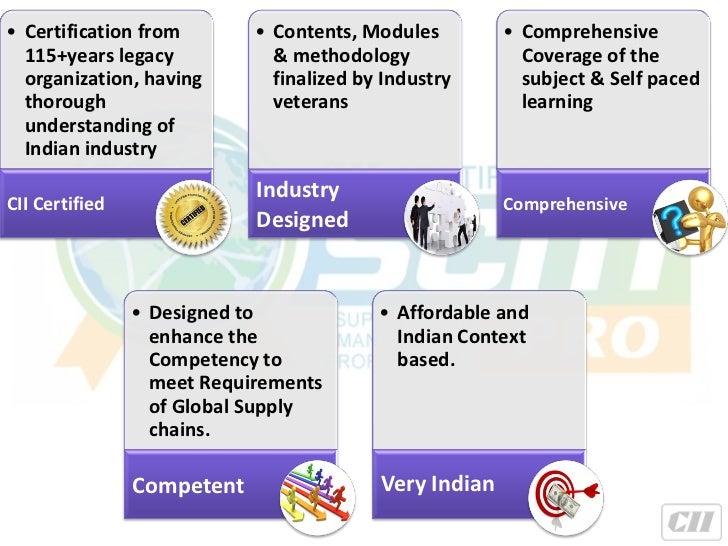 SCM Professional Certification from CII Institute of Logistics