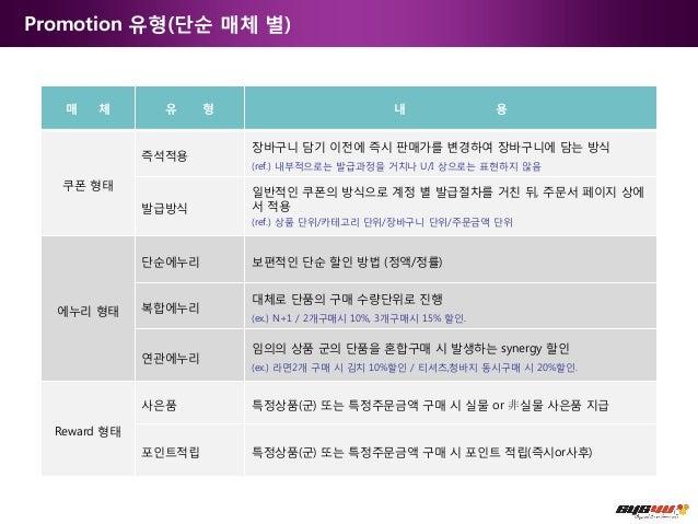 Promotion 유형(단순 매체 별)    매   체        유    형                             내               용                             장바구...