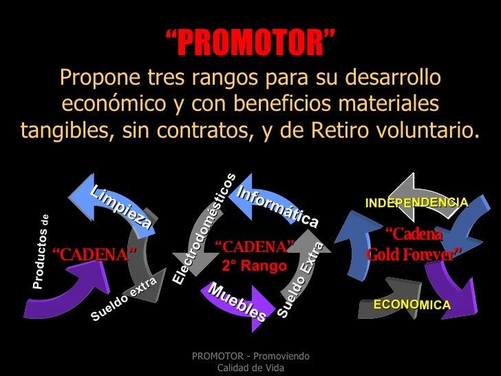 """"""" PROMOTOR"""" Propone tres rangos para su desarrollo económico y con beneficios materiales tangibles, sin contratos, y de Re..."""