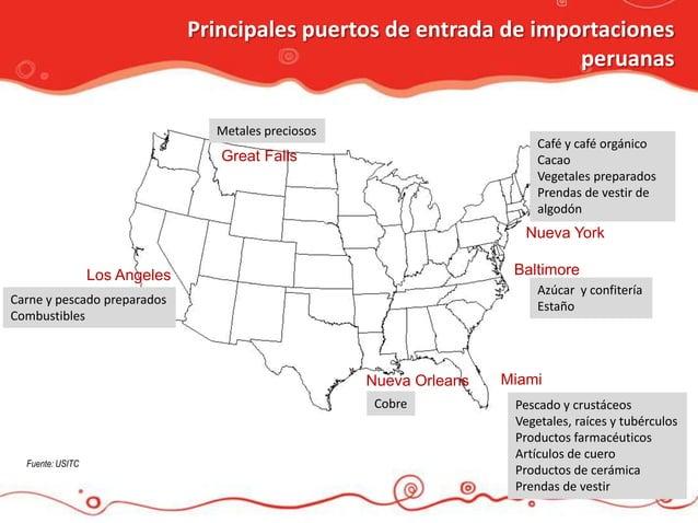 Principales puertos de entrada de importaciones                                                                      perua...