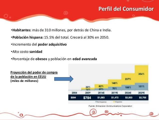 Perfil del Consumidor•Habitantes: más de 310 millones, por detrás de China e India.•Población hispana: 15.5% del total. Cr...