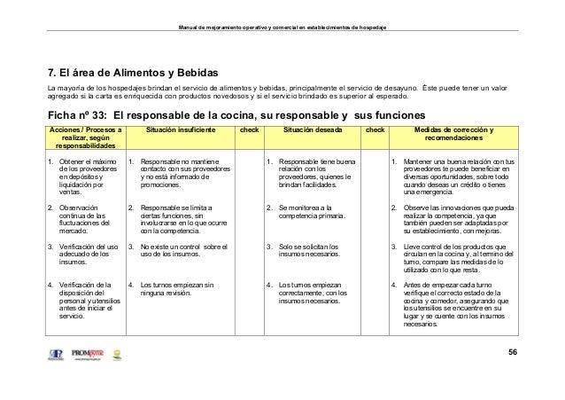 Manual de mejoramiento operativo y comercial en for Manual de procedimientos de alimentos y bebidas de un hotel